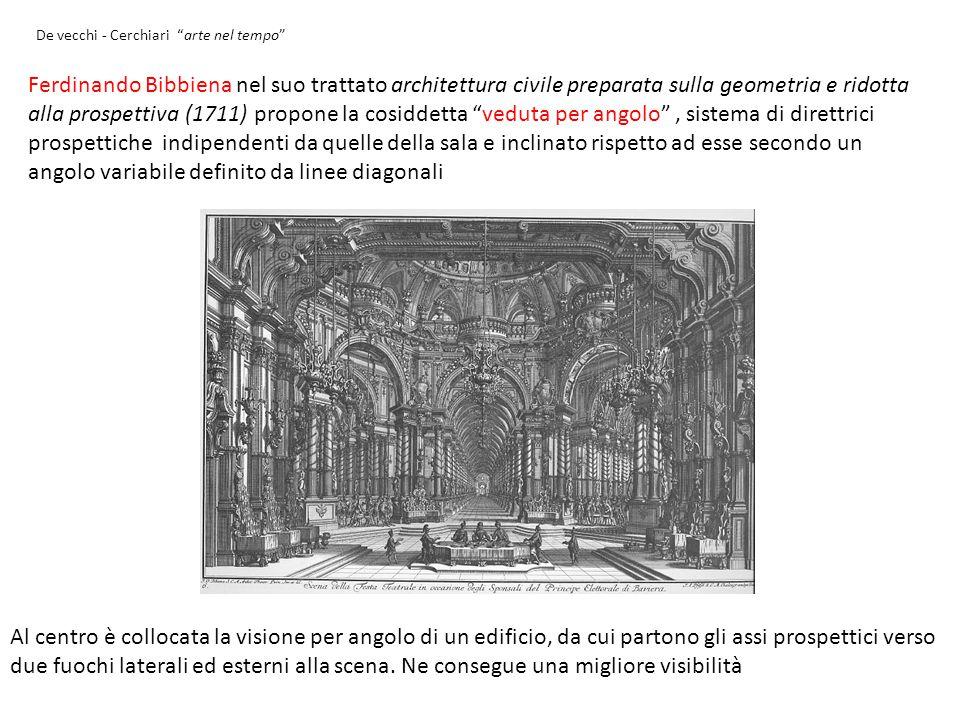 """De vecchi - Cerchiari """"arte nel tempo"""" Ferdinando Bibbiena nel suo trattato architettura civile preparata sulla geometria e ridotta alla prospettiva ("""