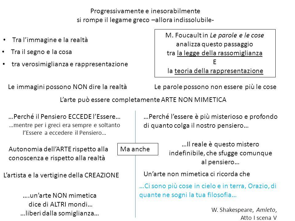 Progressivamente e inesorabilmente si rompe il legame greco –allora indissolubile- tra verosimiglianza e rappresentazione Tra il segno e la cosa Tra l