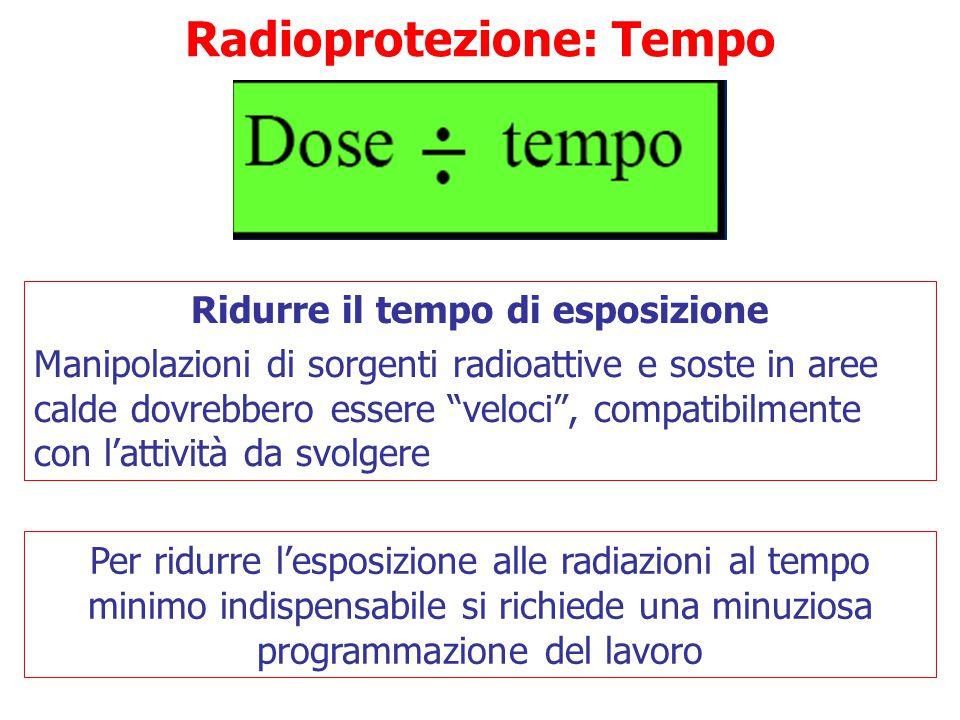 Ottimizzare (MINIMIZZARE) il tempo dell'esposizione lineare Il tempo (durata) determina in maniera lineare, a parita' di condizioni di esposizione, l'