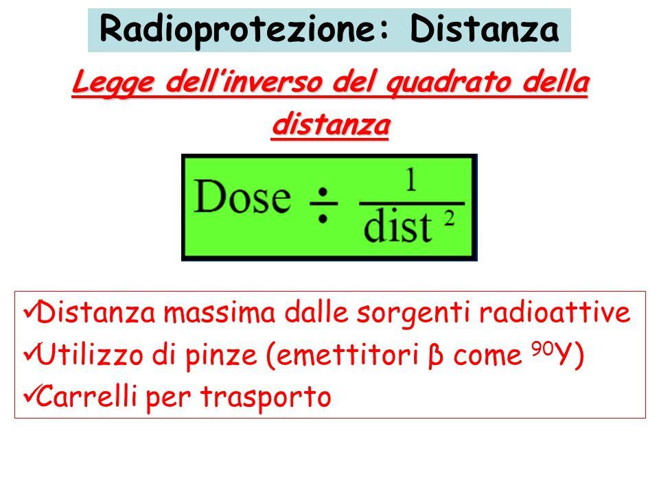 Radioprotezione: Distanza Legge dell'inverso del quadrato della distanza
