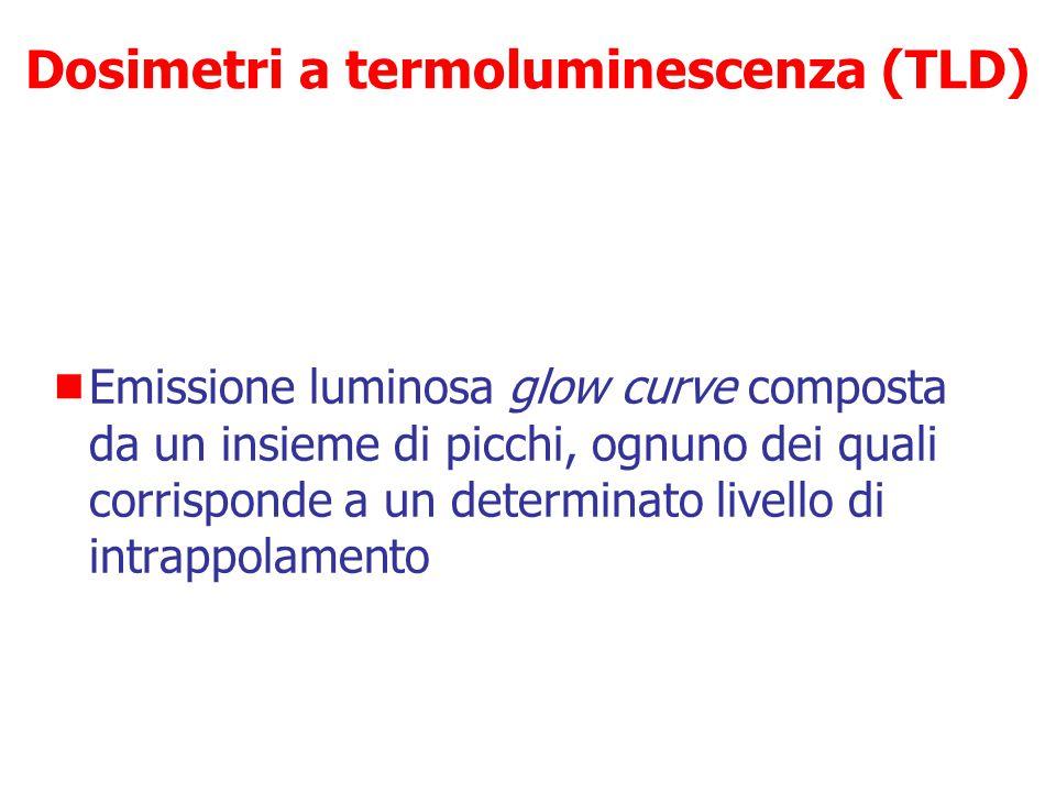 Dosimetri a termoluminescenza (TLD)  La R.I. produce nel cristallo elettroni liberi  Alcuni elettroni possono essere catturati per tempi più o meno