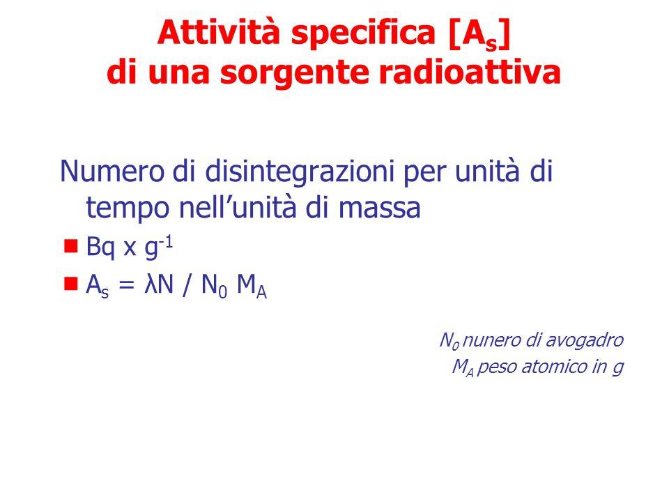 Normativa in tema di radiazioni ionizzanti D.Lgs.626/1994 19 set 1994 D.Lgs.