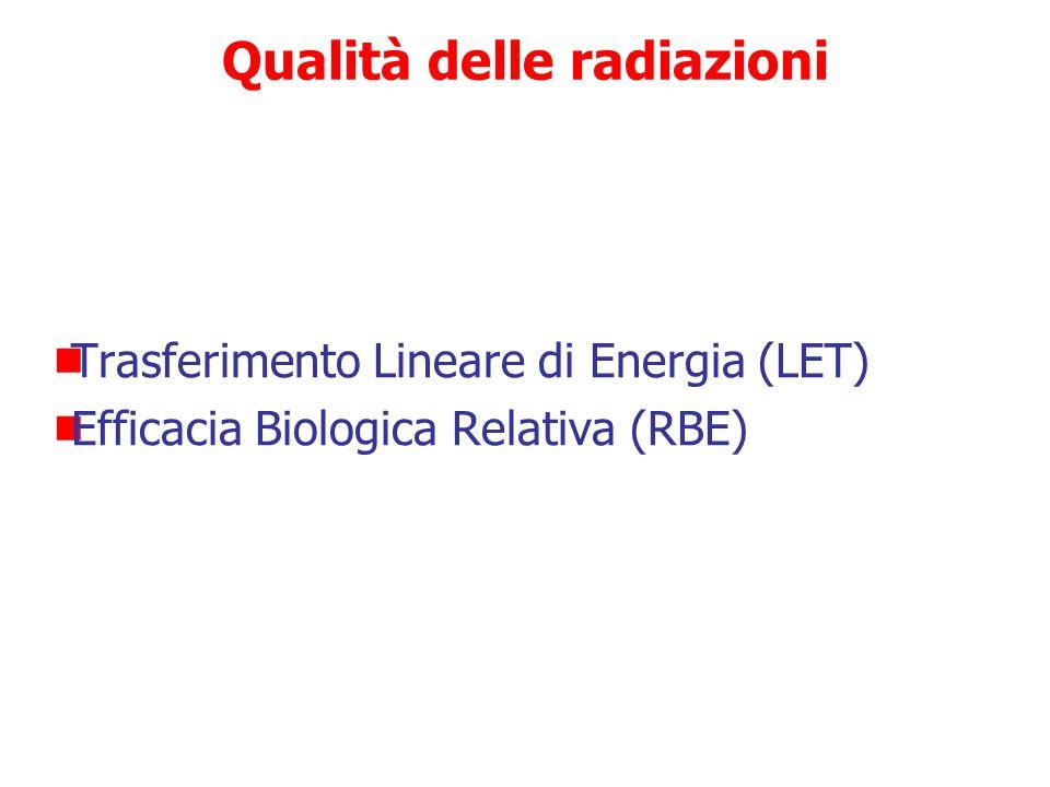 Radiosensibilità Intrinseca  DNA, membrana cellulare, organelli etc Reale  Funzione di condizioni fisiologiche, patologiche, microambientali al mome