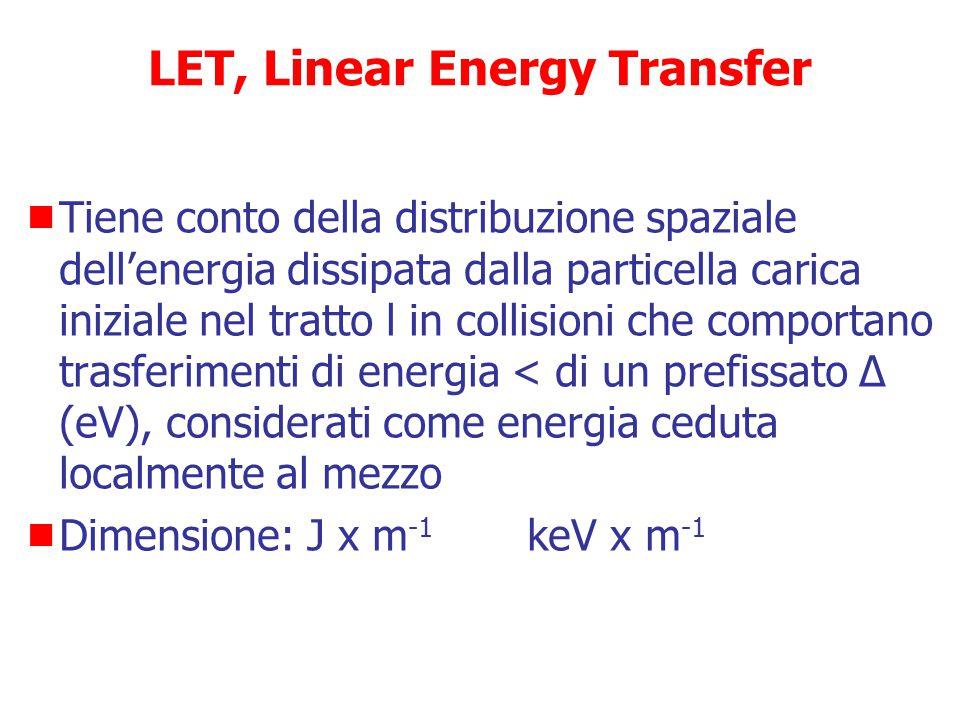 LET: linear energy transfer  Rapporto tra energia rilasciata dalla RI nel percorrere una certa distanza e la distanza percorsa nella materia Unità tr
