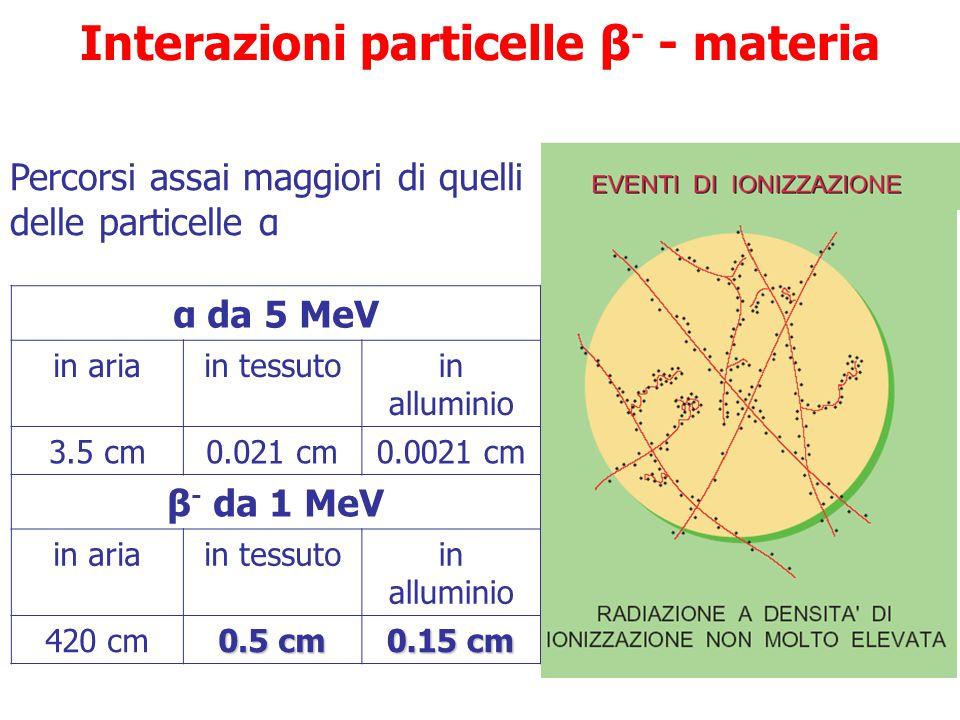 Intensità o rateo di dose assorbita [D'] Energia media ceduta dalla radiazione in un certo volume di massa m nell'unità di tempo Gy (Gray) x s -1 1 Gy = 1 J x kg -1 = 100 rad