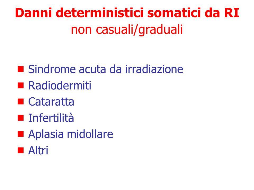 Gravità  Varia con la dose (elevata)  Funzione del volume di tessuto irradiato (danno policitico) Periodo di latenza dall'irradiazione  Solitamente
