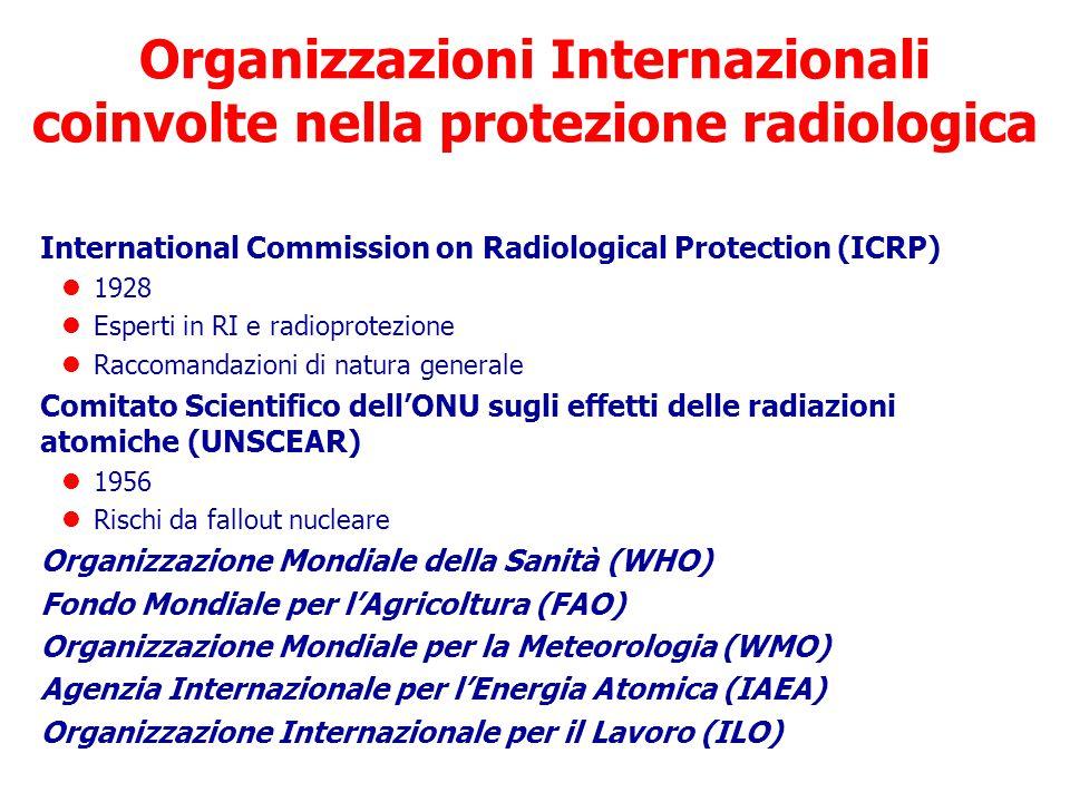 Normativa in tema di radiazioni ionizzanti D.Lgs. 626/1994 19 set 1994 D.Lgs. 626/1994 Miglioramento della sicurezza e della salute dei lavoratori sul