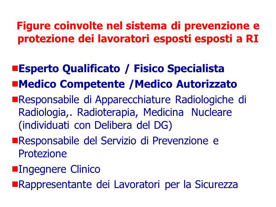 Prevenzione dei danni deterministici e limitazione degli eventi stocastici  obiettivi del sistema di protezione dalle RI demandati a  organizzazione