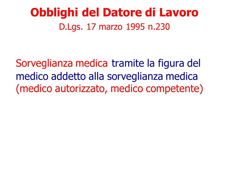 Obblighi del Datore di Lavoro, dei Dirigenti e Preposti D.Lgs. 17 marzo 1995 n.230, g Le zone interdette, controllate, sorvegliate sono segnalate  Me