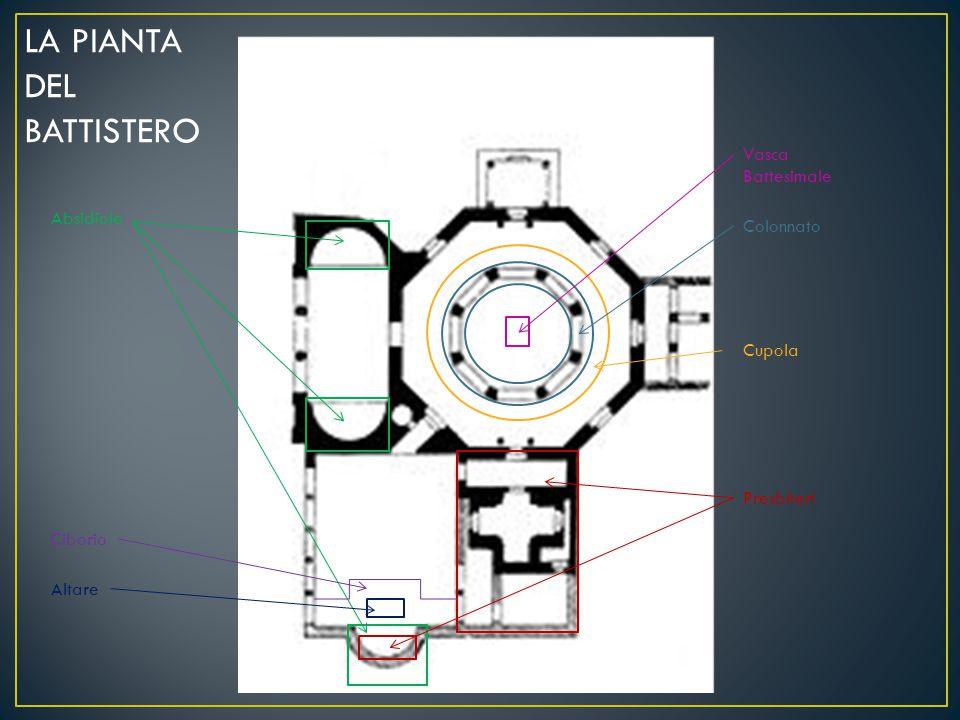 Presbiteri LA PIANTA DEL BATTISTERO Absidiole Altare Ciborio Colonnato Cupola Vasca Battesimale