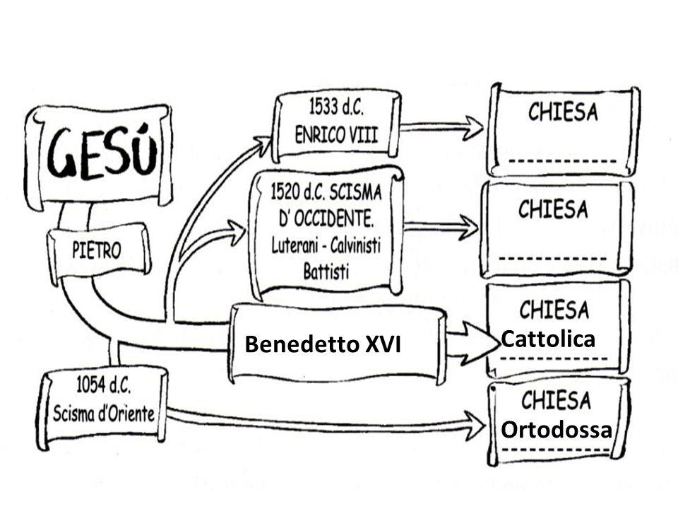 Benedetto XVI Ortodossa Cattolica