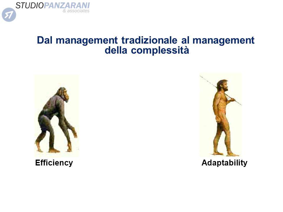 Dal management tradizionale al management della complessità Efficiency Adaptability