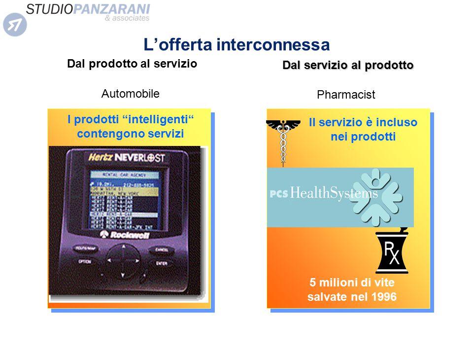 """I prodotti """"intelligenti"""" contengono servizi 5 milioni di vite salvate nel 1996 Il servizio è incluso nei prodotti Dal servizio al prodotto Dal prodot"""