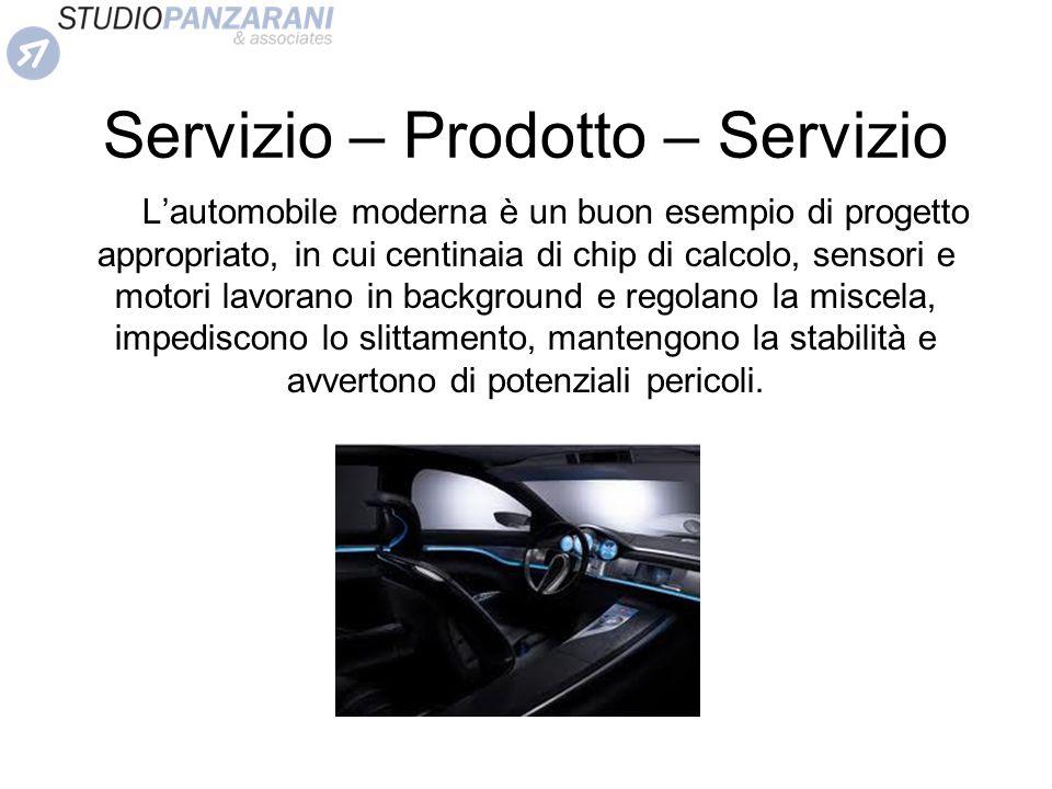Servizio – Prodotto – Servizio L'automobile moderna è un buon esempio di progetto appropriato, in cui centinaia di chip di calcolo, sensori e motori l