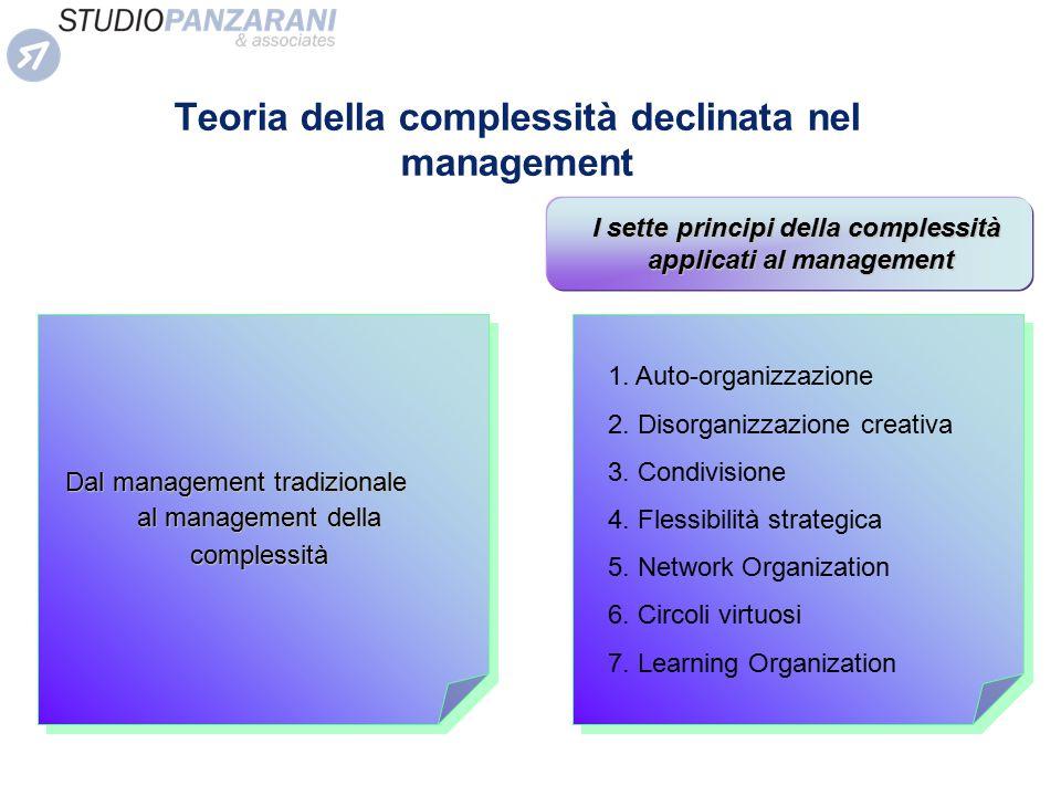 Teoria della complessità declinata nel management Dal management tradizionale al management della complessità 1. Auto-organizzazione 2. Disorganizzazi