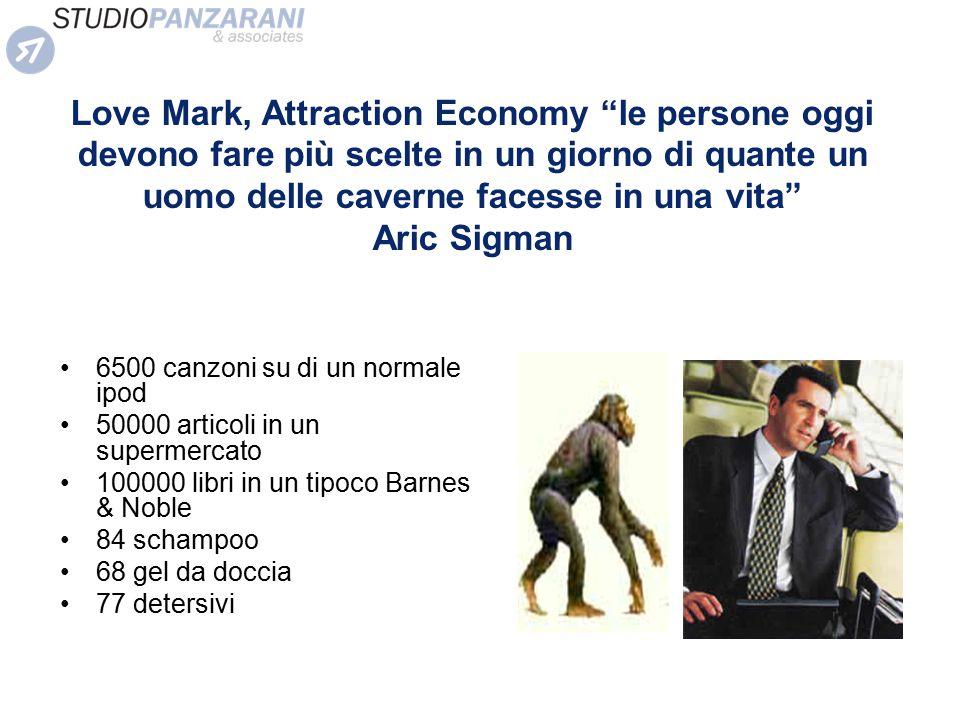 """Love Mark, Attraction Economy """"le persone oggi devono fare più scelte in un giorno di quante un uomo delle caverne facesse in una vita"""" Aric Sigman 65"""