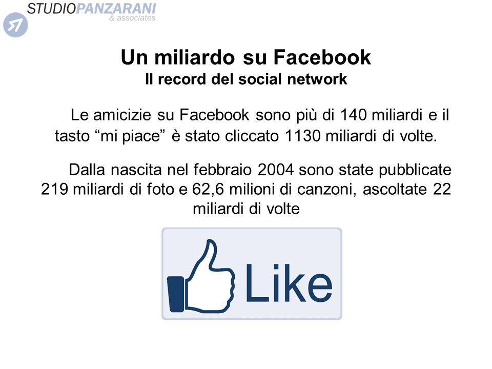 """Un miliardo su Facebook Il record del social network Le amicizie su Facebook sono più di 140 miliardi e il tasto """"mi piace"""" è stato cliccato 1130 mili"""