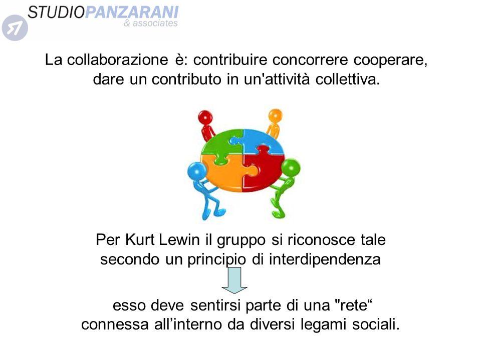 La collaborazione è: contribuire concorrere cooperare, dare un contributo in un'attività collettiva. Per Kurt Lewin il gruppo si riconosce tale second