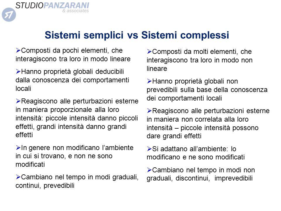 Sistemi semplici vs Sistemi complessi  Composti da pochi elementi, che interagiscono tra loro in modo lineare  Hanno proprietà globali deducibili da