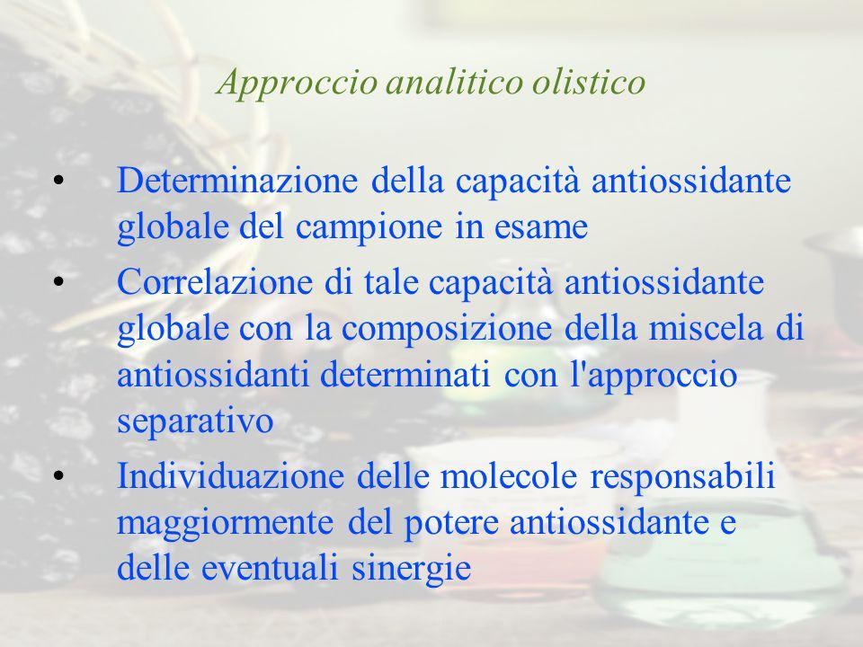 Approccio analitico olistico Determinazione della capacità antiossidante globale del campione in esame Correlazione di tale capacità antiossidante glo