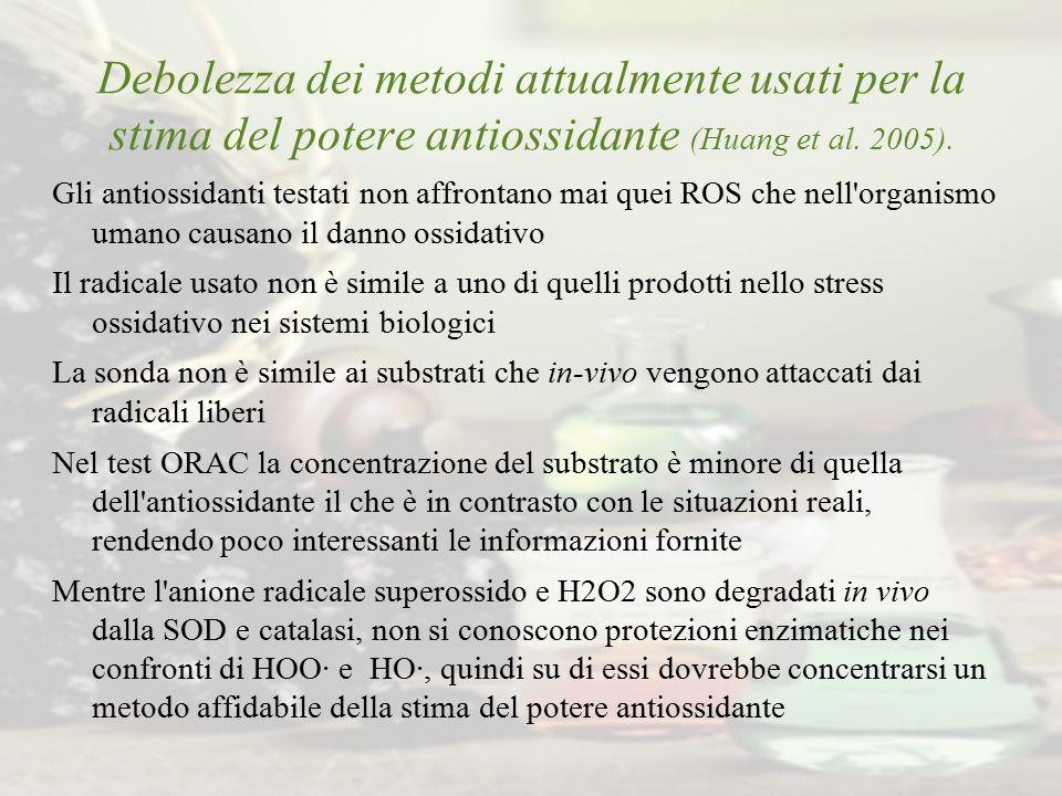 Debolezza dei metodi attualmente usati per la stima del potere antiossidante (Huang et al. 2005). Gli antiossidanti testati non affrontano mai quei RO