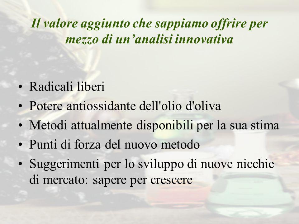 Il valore aggiunto che sappiamo offrire per mezzo di un'analisi innovativa Radicali liberi Potere antiossidante dell'olio d'oliva Metodi attualmente d