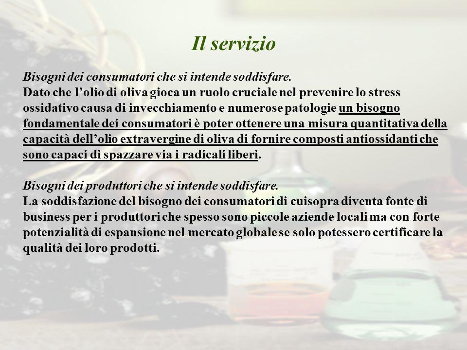 Il servizio Bisogni dei consumatori che si intende soddisfare. Dato che l'olio di oliva gioca un ruolo cruciale nel prevenire lo stress ossidativo cau