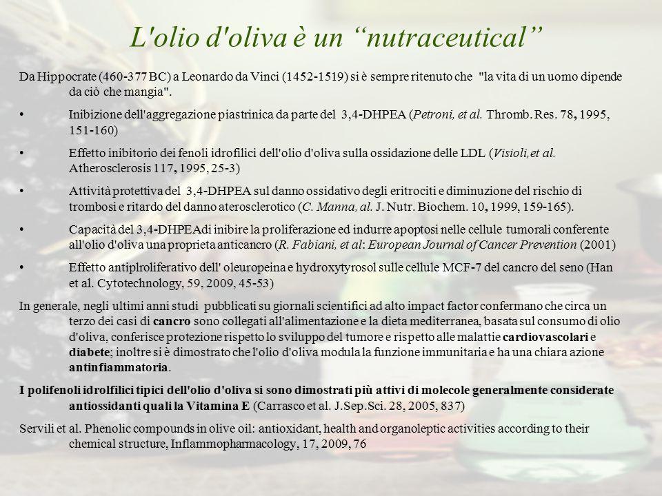 """L'olio d'oliva è un """"nutraceutical"""" Da Hippocrate (460-377 BC) a Leonardo da Vinci (1452-1519) si è sempre ritenuto che"""