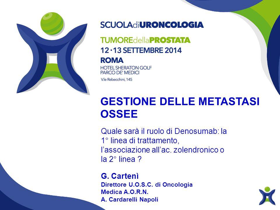 Quale sarà il ruolo di Denosumab: la 1° linea di trattamento, l'associazione all'ac.