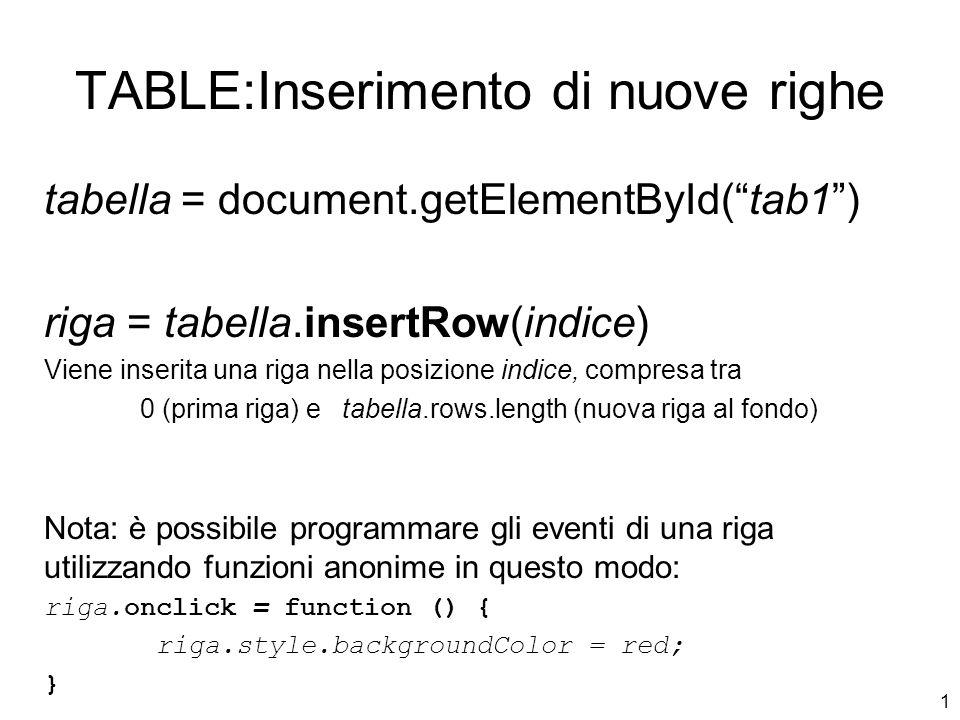 1 TABLE:Inserimento di nuove righe tabella = document.getElementById( tab1 ) riga = tabella.insertRow(indice) Viene inserita una riga nella posizione indice, compresa tra 0 (prima riga) e tabella.rows.length (nuova riga al fondo) Nota: è possibile programmare gli eventi di una riga utilizzando funzioni anonime in questo modo: riga.onclick = function () { riga.style.backgroundColor = red; }