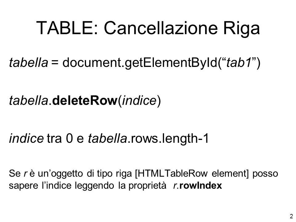 2 TABLE: Cancellazione Riga tabella = document.getElementById( tab1 ) tabella.deleteRow(indice) indice tra 0 e tabella.rows.length-1 Se r è un'oggetto di tipo riga [HTMLTableRow element] posso sapere l'indice leggendo la proprietà r.rowIndex