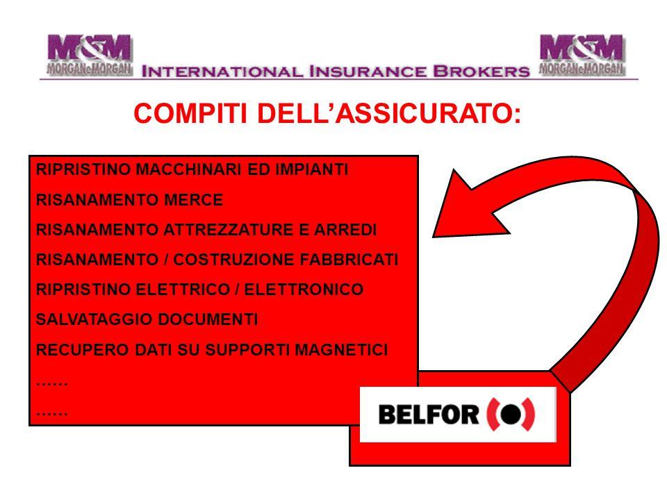 COMPITI DELL'ASSICURATO: RIPRISTINO MACCHINARI ED IMPIANTI RISANAMENTO MERCE RISANAMENTO ATTREZZATURE E ARREDI RISANAMENTO / COSTRUZIONE FABBRICATI RIPRISTINO ELETTRICO / ELETTRONICO SALVATAGGIO DOCUMENTI RECUPERO DATI SU SUPPORTI MAGNETICI ……