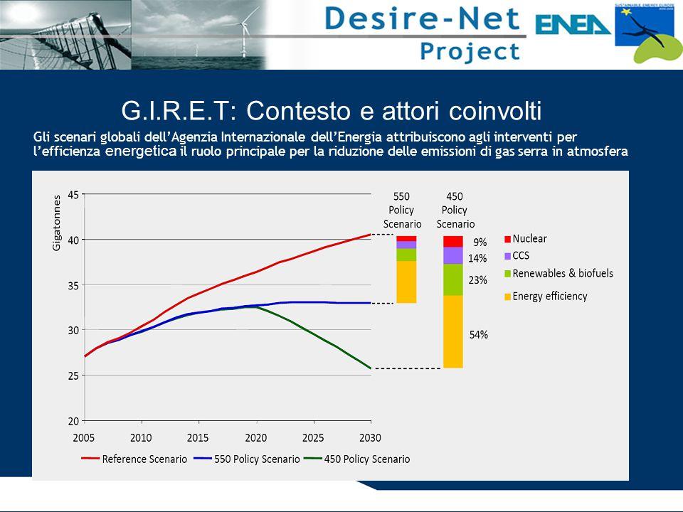 G.I.R.E.T: Contesto e attori coinvolti Gli scenari globali dell'Agenzia Internazionale dell'Energia attribuiscono agli interventi per l'efficienza ene