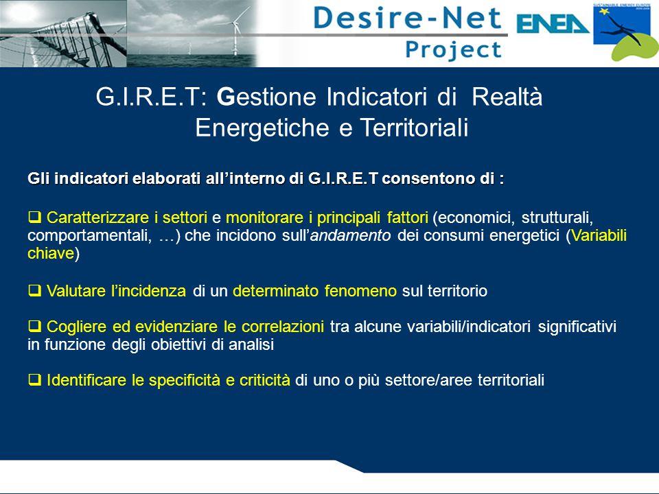 G.I.R.E.T: Gestione Indicatori di Realtà Energetiche e Territoriali  Caratterizzare i settori e monitorare i principali fattori (economici, struttura