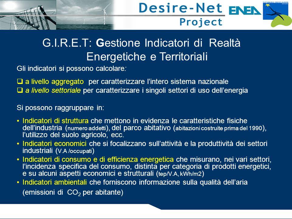 G.I.R.E.T: Gestione Indicatori di Realtà Energetiche e Territoriali Gli indicatori si possono calcolare:  a livello aggregato per caratterizzare l'in