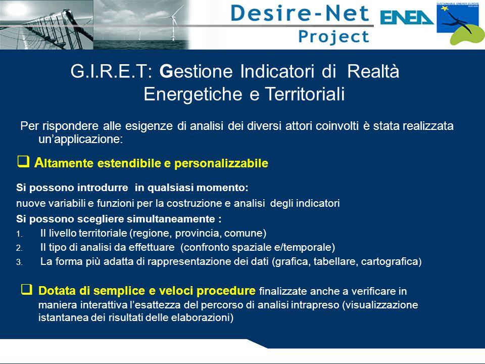 G.I.R.E.T: Gestione Indicatori di Realtà Energetiche e Territoriali Per rispondere alle esigenze di analisi dei diversi attori coinvolti è stata reali