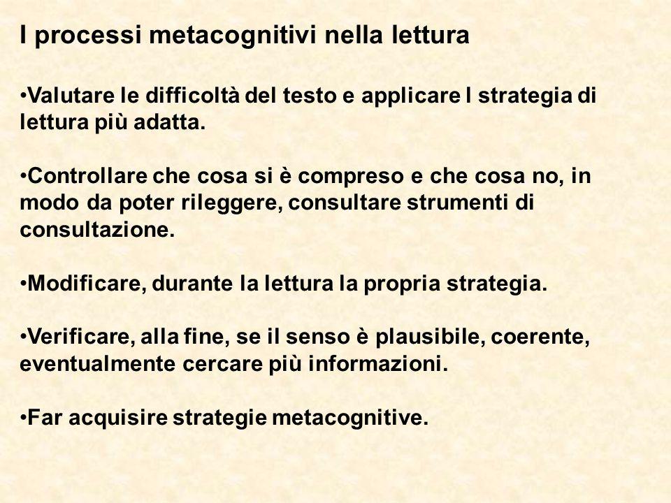 I processi metacognitivi nella lettura Valutare le difficoltà del testo e applicare l strategia di lettura più adatta. Controllare che cosa si è compr