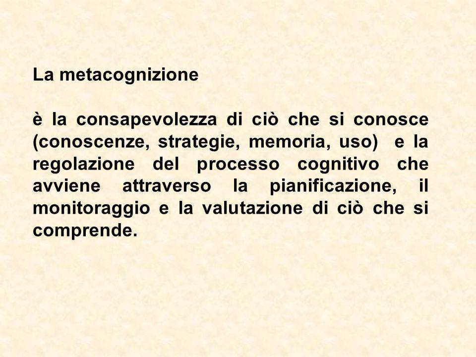 La metacognizione è la consapevolezza di ciò che si conosce (conoscenze, strategie, memoria, uso) e la regolazione del processo cognitivo che avviene