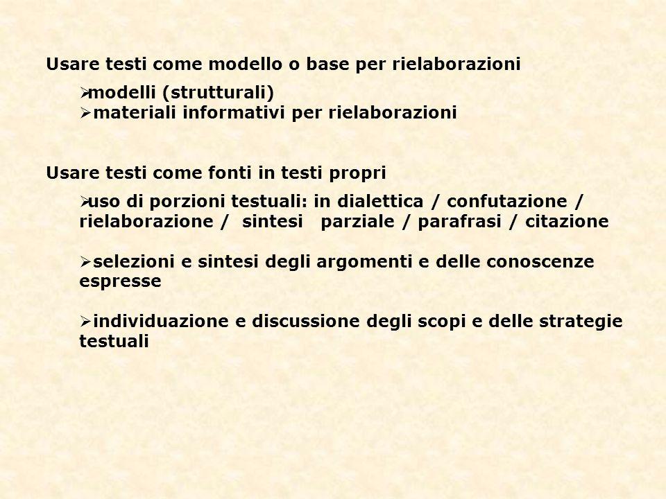 Usare testi come modello o base per rielaborazioni  modelli (strutturali)  materiali informativi per rielaborazioni Usare testi come fonti in testi