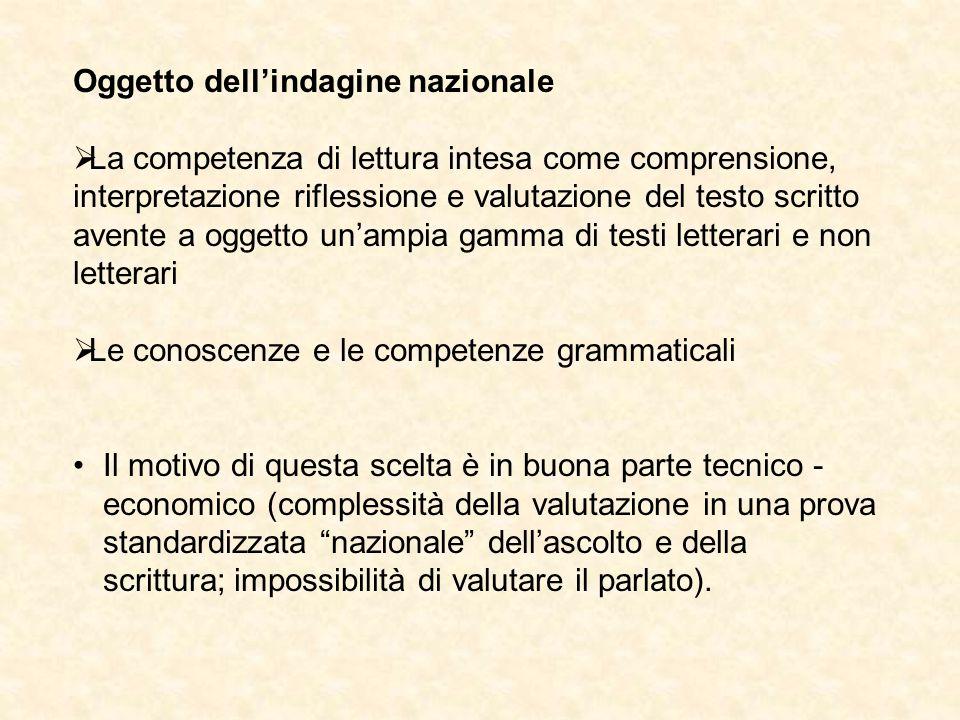 Oggetto dell'indagine nazionale  La competenza di lettura intesa come comprensione, interpretazione riflessione e valutazione del testo scritto avent