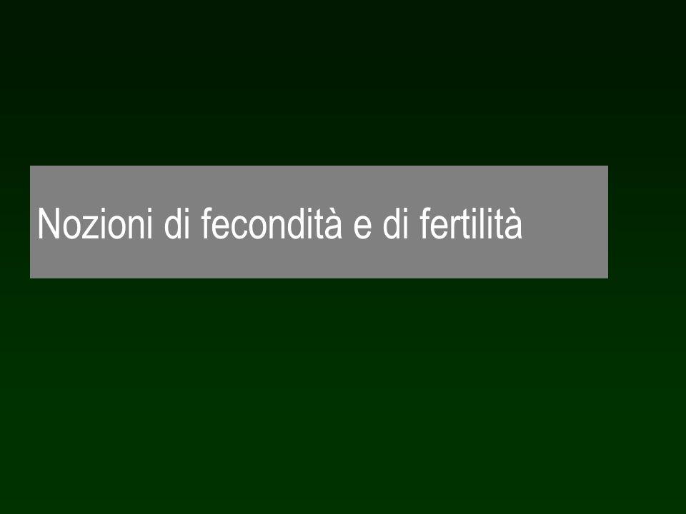 Nozioni di fecondità e di fertilità
