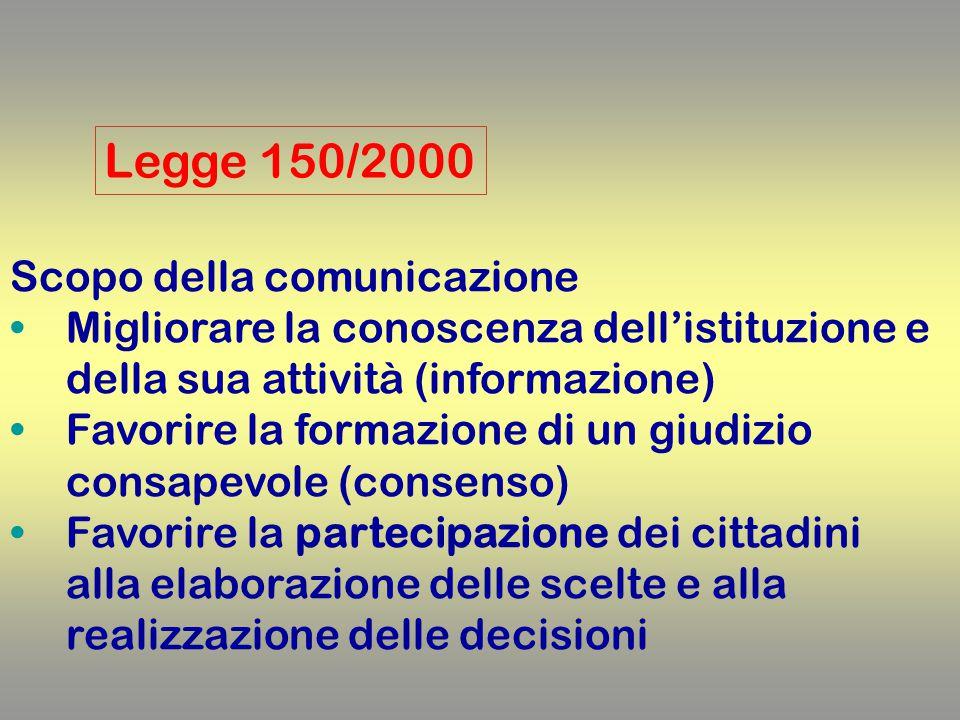 Scopo della comunicazione Migliorare la conoscenza dell'istituzione e della sua attività (informazione) Favorire la formazione di un giudizio consapevole (consenso) Favorire la partecipazione dei cittadini alla elaborazione delle scelte e alla realizzazione delle decisioni Legge 150/2000