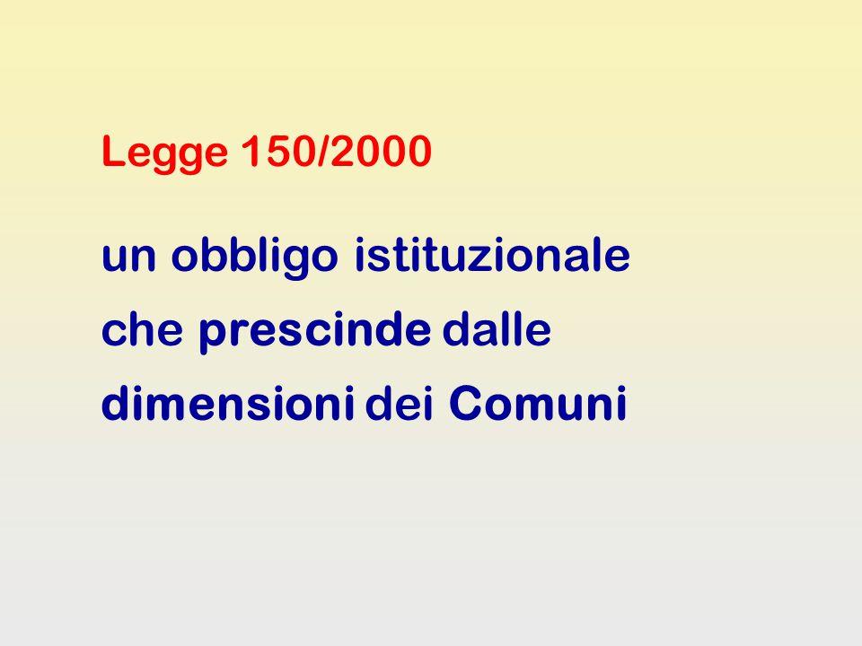 un obbligo istituzionale che prescinde dalle dimensioni dei Comuni Legge 150/2000