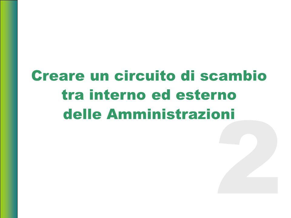 Creare un circuito di scambio tra interno ed esterno delle Amministrazioni 2