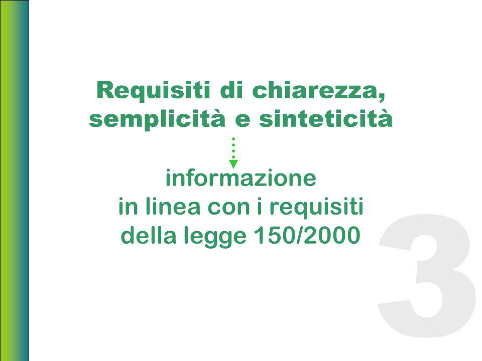 Requisiti di chiarezza, semplicità e sinteticità informazione in linea con i requisiti della legge 150/2000 3