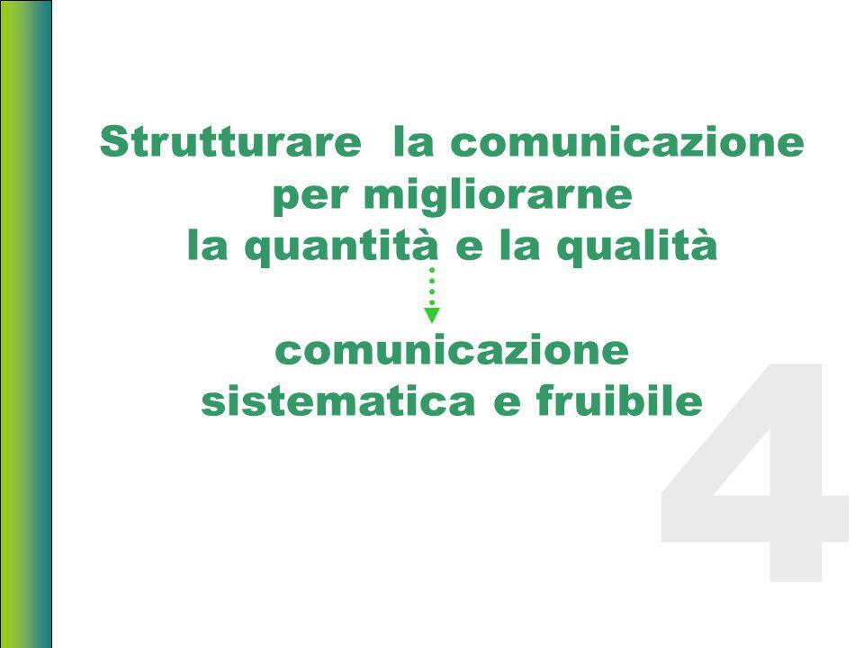 Strutturare la comunicazione per migliorarne la quantità e la qualità comunicazione sistematica e fruibile 4