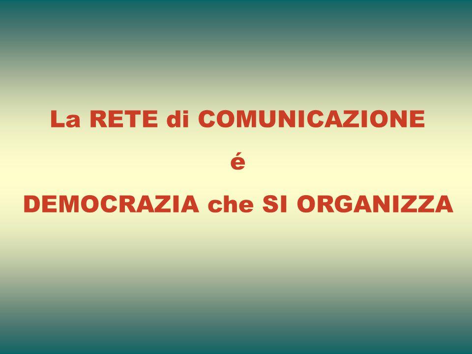 La RETE di COMUNICAZIONE é DEMOCRAZIA che SI ORGANIZZA