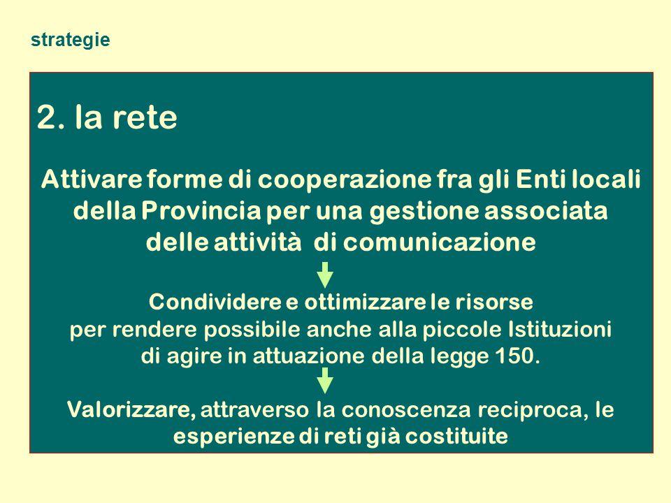 2. la rete Attivare forme di cooperazione fra gli Enti locali della Provincia per una gestione associata delle attività di comunicazione Condividere e
