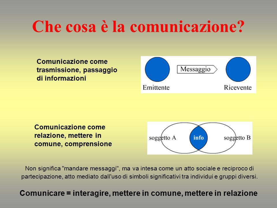 La comunicazione è cambiamento Quando comunico, metto in comune una informazione e ricevo un feedback, ho costruito una relazione, ho prodotto un cambiamento sia nel mio interlocutore che in me stesso.