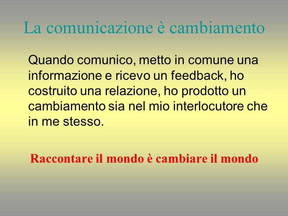 Le modalità del comunicare Comunicazione verbale: utilizza le parole (scritte e dette) Comunicazione non verbale: espressione dei volto, gesti, tono della voce, ecc.